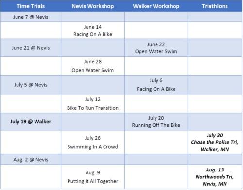 HTC Workshops