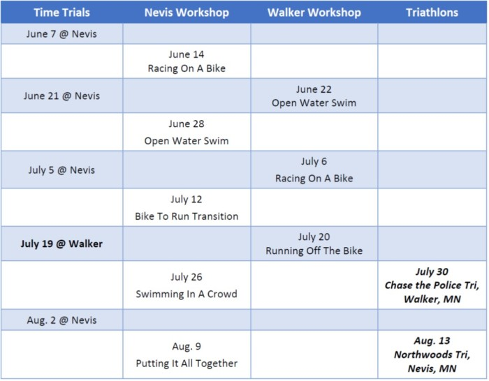 HTC Workshops